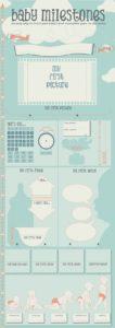 Baby Milestones development timeline