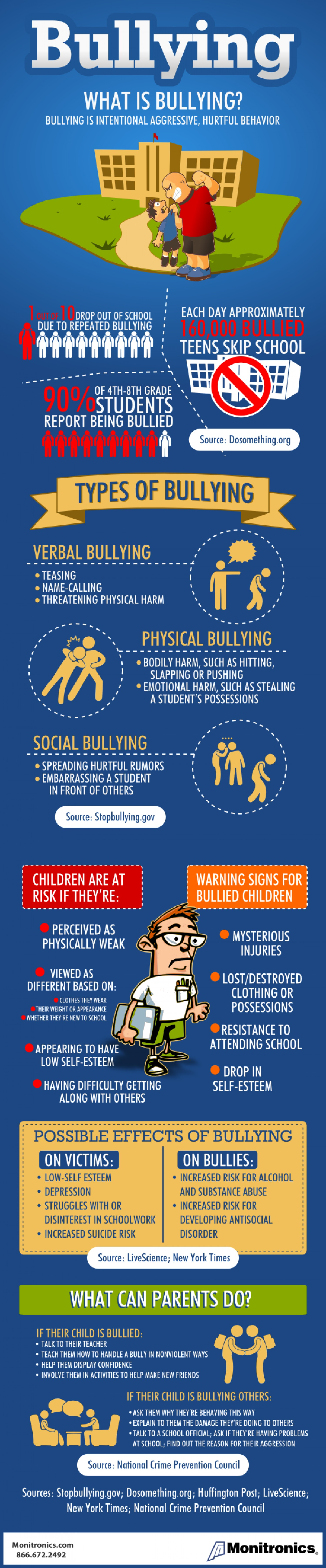 What is bullying? Bullying at school, Types of bullying, Effects of bullying, what can you do?